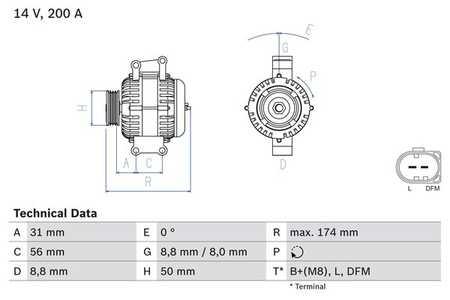 Bosch Lichtmaschine für Mercedes M-Klasse R S-Klasse W221 E Klasse W212 CLS